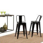 Best designer bar stools